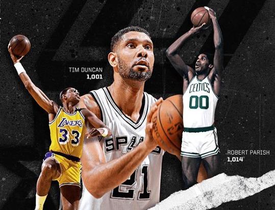 4年前的今天,邓肯拿下常规赛第1000胜_天博NBA新