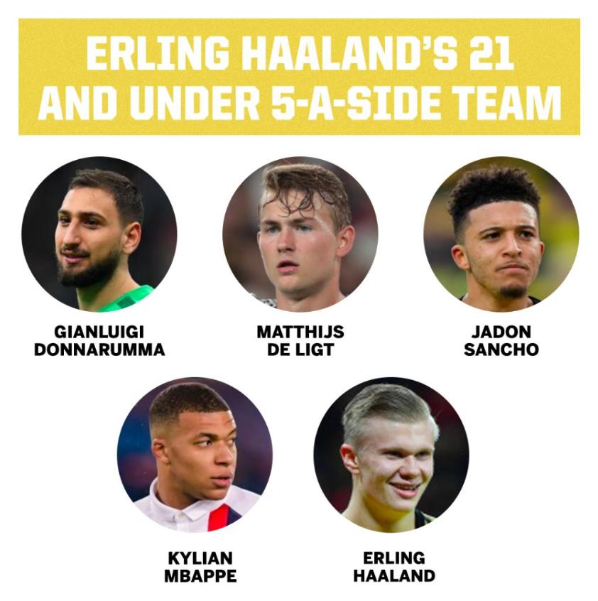 哈兰德选心中U21最佳五人阵:姆巴佩、桑乔领衔,自己在列