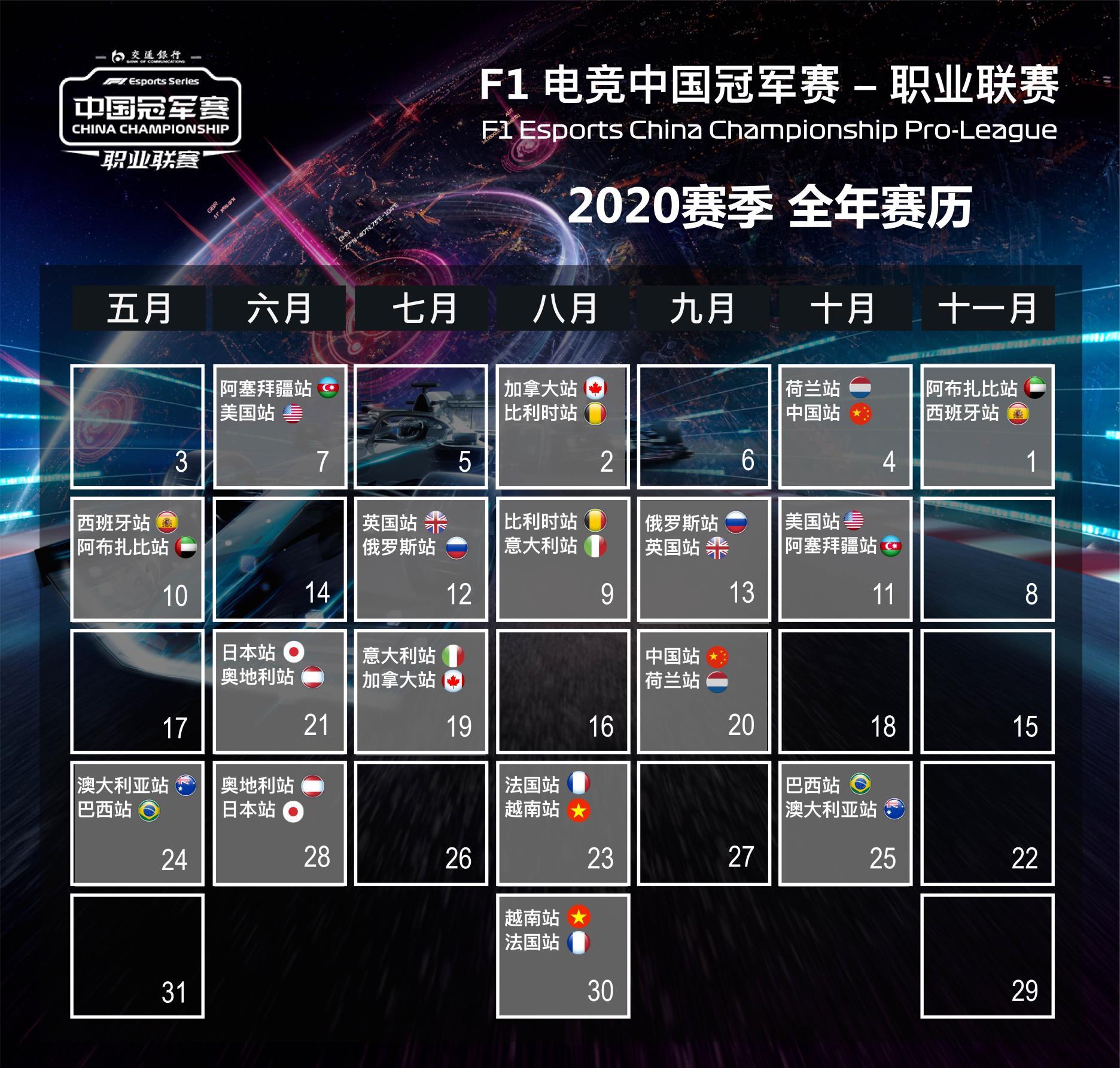 赛程出来了!F1电竞中国冠军赛赛季贯穿全年