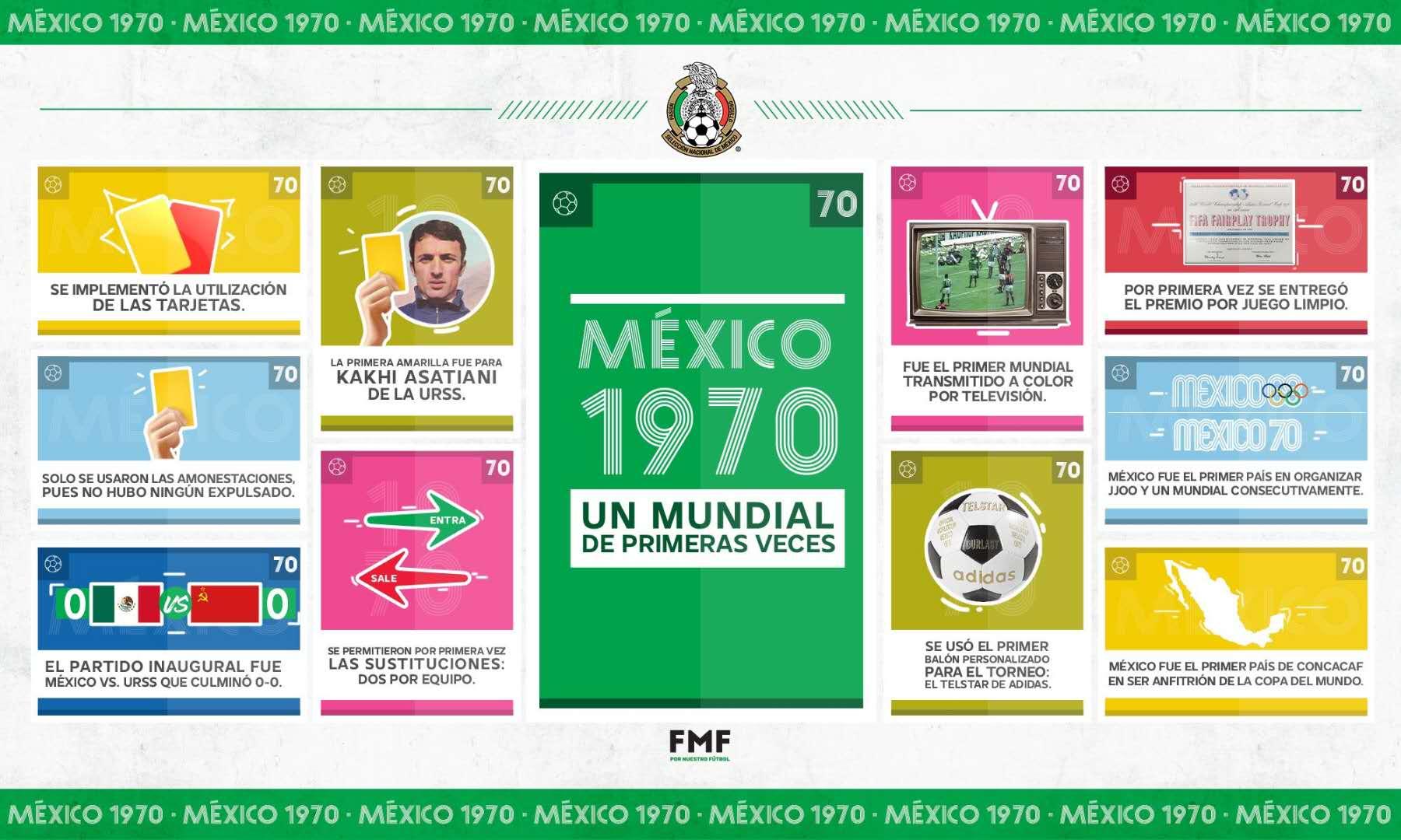 伟大变革!50年前的今天红黄牌和换人制度首次引入世界杯