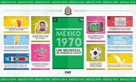 伟大厘革!50年前的今天红黄牌和换人制度首次引入世界杯