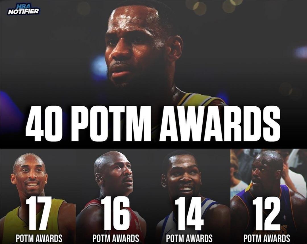 球员月最佳次数排行榜:詹姆斯40次遥遥领先,科比第二