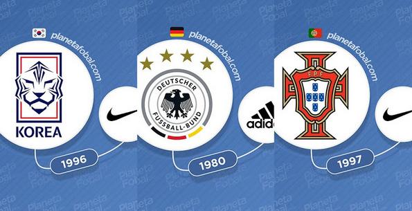 外媒盘点20大合作最久的国家队球衣赞助,奥地利 彪马44年