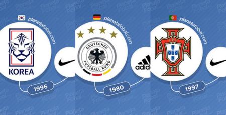 外媒盘货20大互助最久的国家队球衣赞助,奥地利+彪马44年
