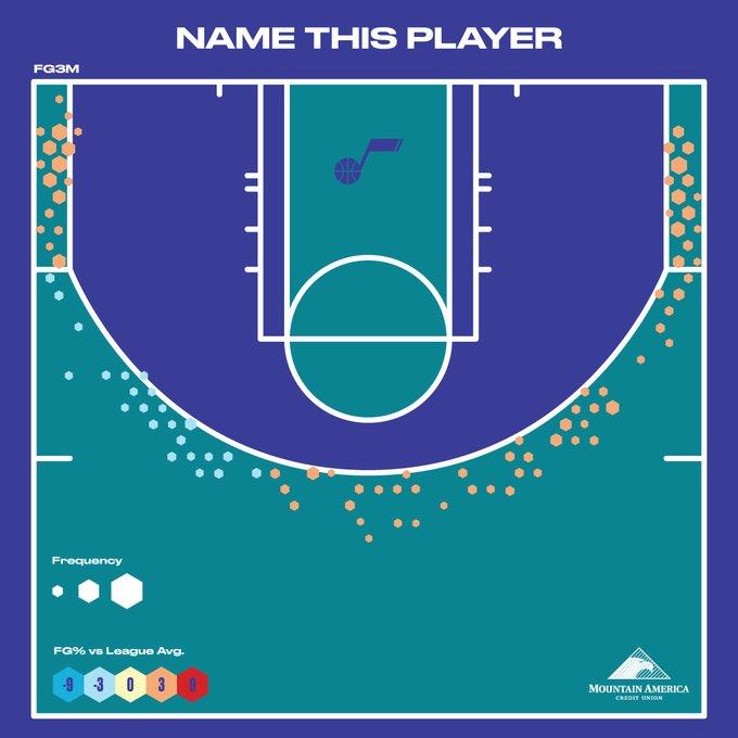 猜猜这是谁的三分球投篮热图?爵士晒图请球迷来猜