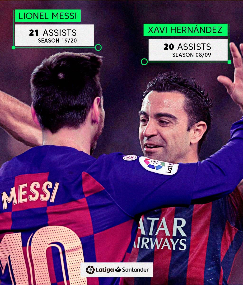 梅西21次助攻创造西甲历史记录,追平本赛季五大联赛记录