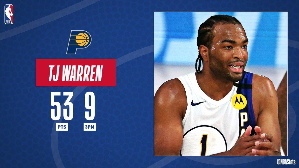 NBA官方评选最佳数据:TJ-沃伦53分9个三分球当选