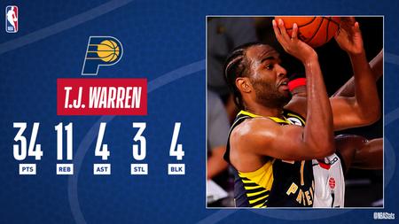 NBA官方评选最佳数据:沃伦34分11板4助攻3断4帽当选