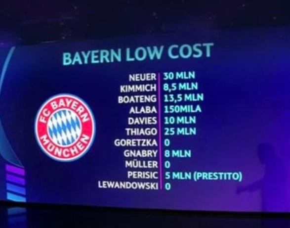 《【恒耀代理平台】拜仁首发球员转会费总和,不及巴萨替补格列兹曼一人》