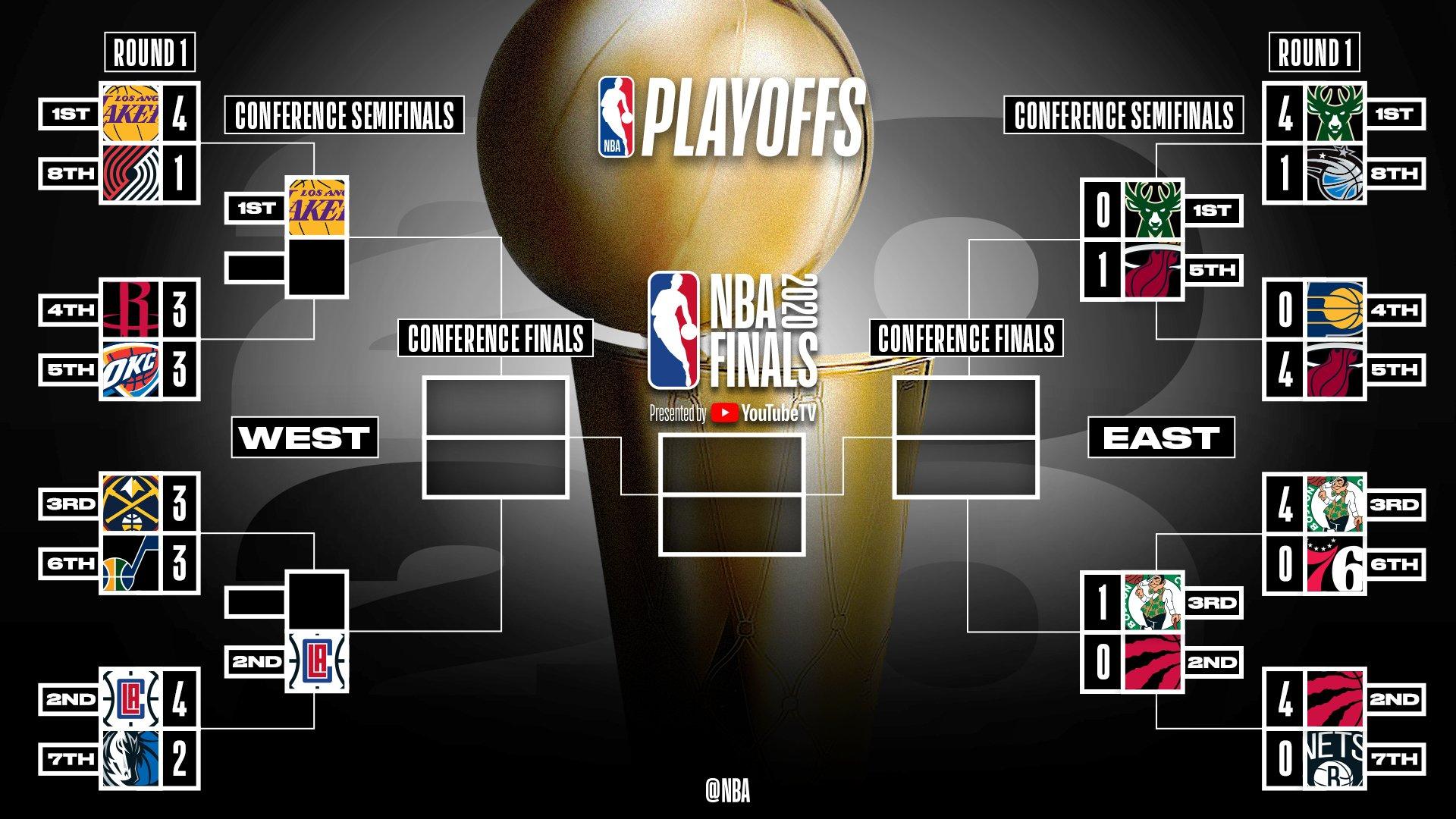 NBA官推晒对阵图:湖人快船苦等对手,热火绿军先拔头筹