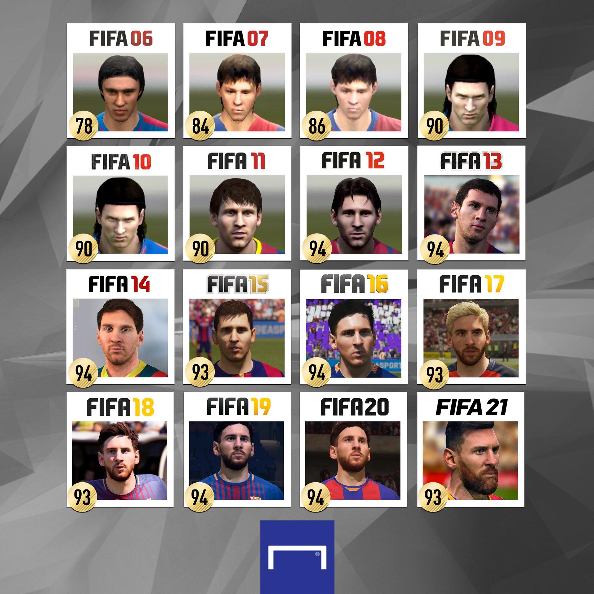 93!梅西FIFA21能力值下调,近4年来首次