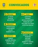 巴西最新大名单:内马尔领衔,库蒂尼奥、罗