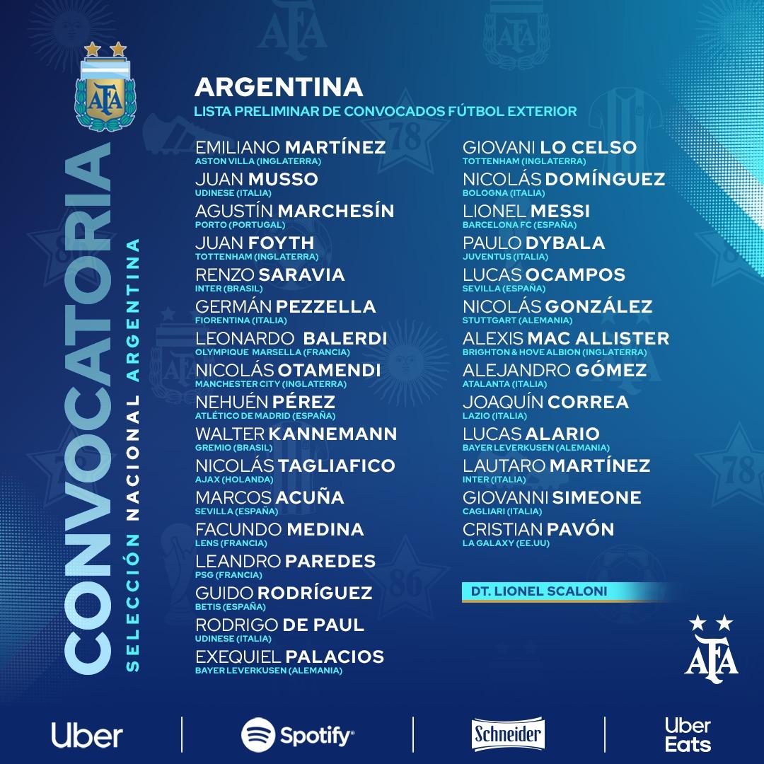 阿根廷大名单公布:梅西领衔,迪巴拉、劳塔罗等人入选