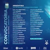 阿根廷大名单公布:梅西领衔,迪巴拉、劳塔