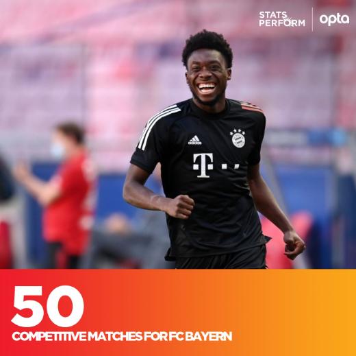 宝藏男孩!戴维斯完成拜仁第50场比赛,取得41胜
