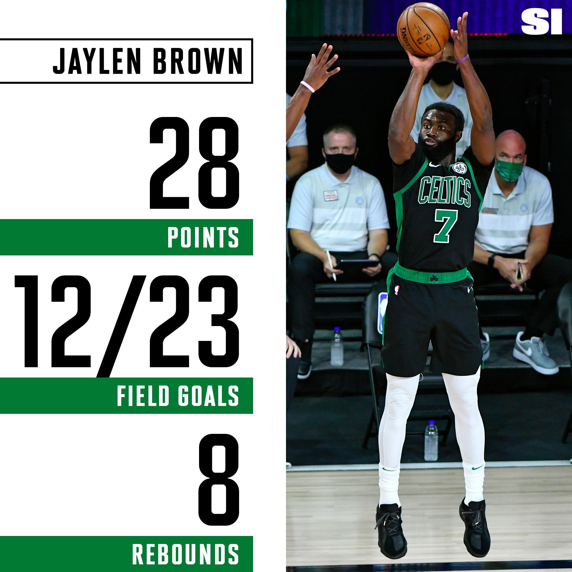 末节关键表现!杰伦-布朗全场得到28分8篮板2助攻