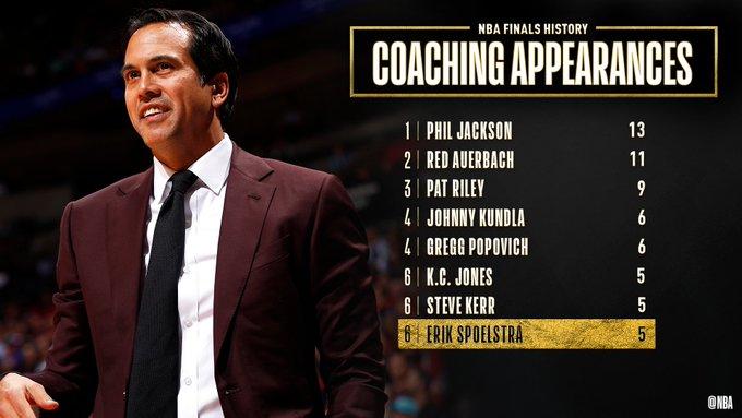 NBA官方祝贺斯波尔斯特拉执教生涯第五次打进总决赛