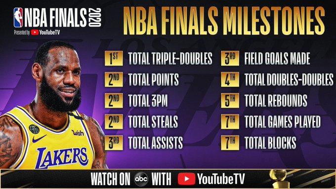 NBA官推晒詹姆斯总决赛里程碑:多项数据均名列前茅