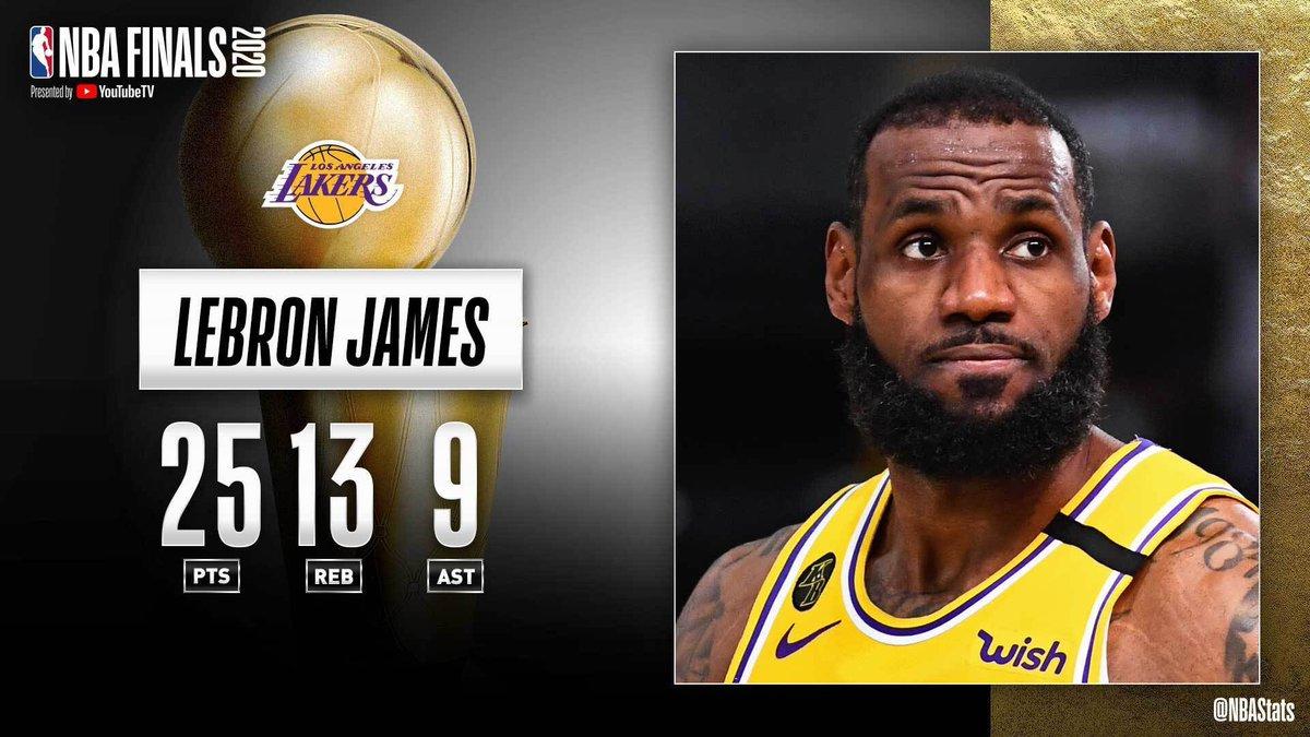 YABONBA官方评选最佳数据:詹姆斯25分13篮板9助攻当选_YABONBA新闻