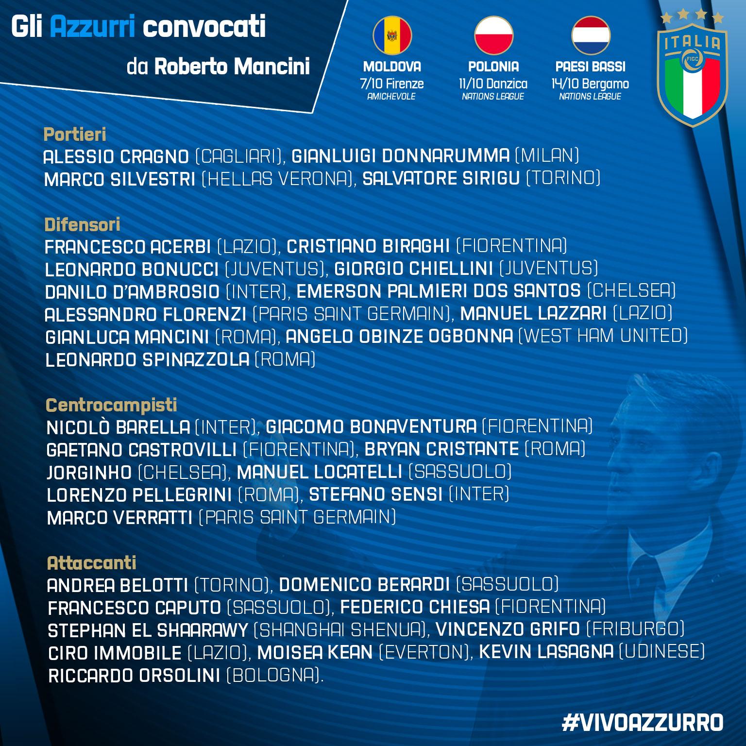 意大利大名单:欧冠足彩网投维拉蒂领衔、沙拉维入选、奥邦纳回归