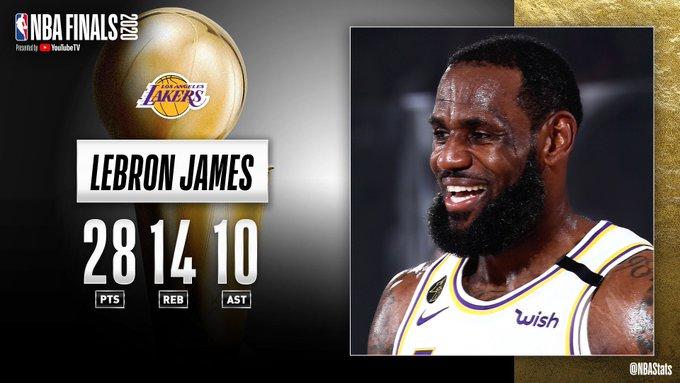 NBA官方评选最佳数据:詹姆斯28分14板10助攻当选