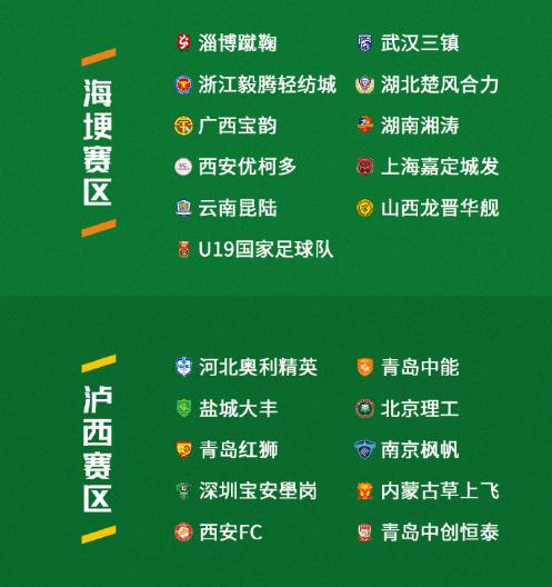 中乙第一阶段分组:A组10队、B组11队,国青分在B组
