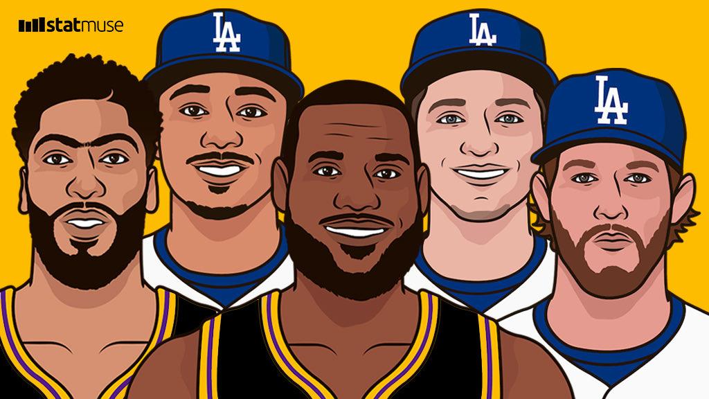 库兹马祝贺道奇队MLB世界大赛夺冠:洛杉矶,冠军之城
