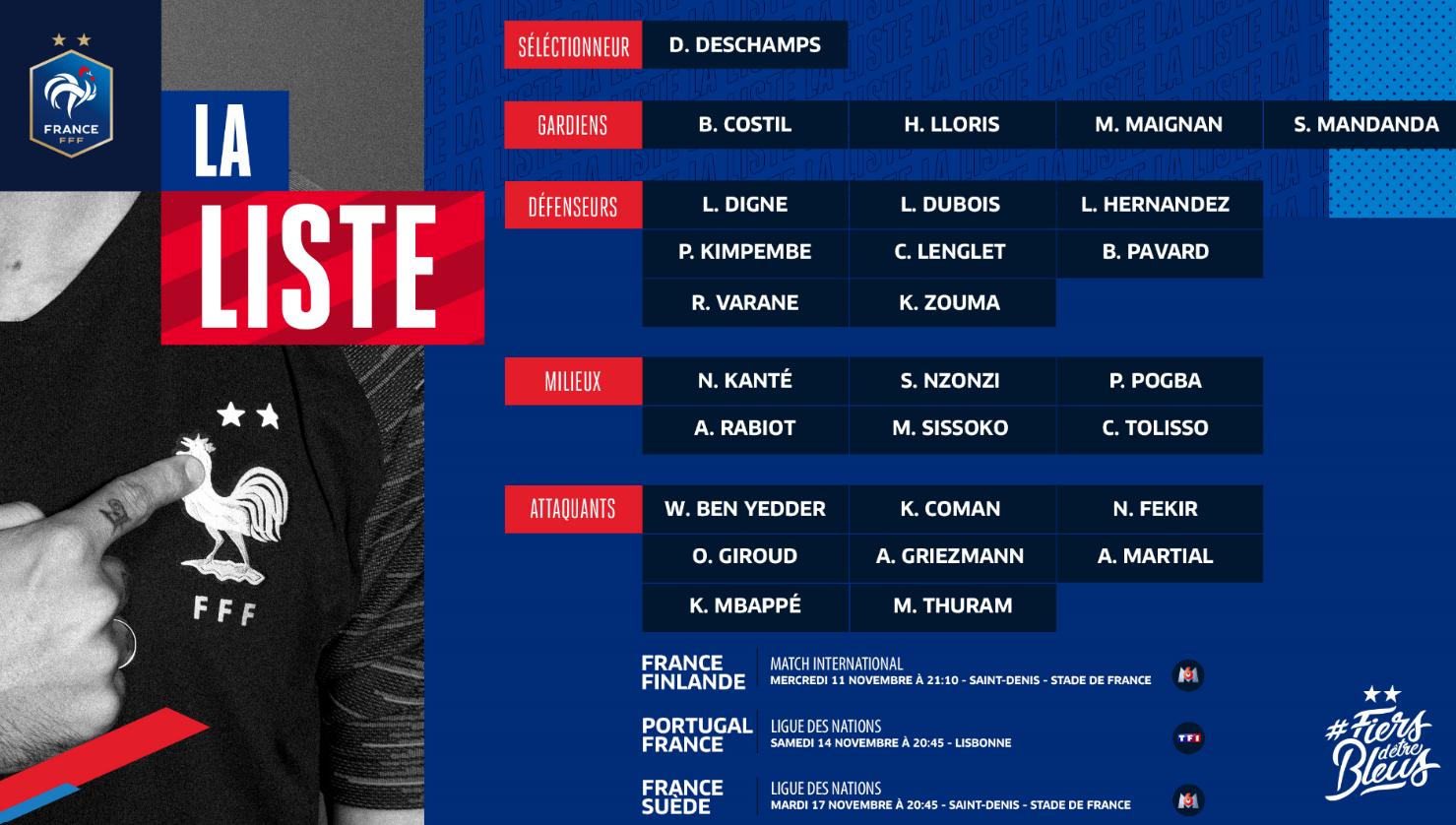 法国队大名单:博格巴、格列兹曼领衔,小图拉姆首次入选