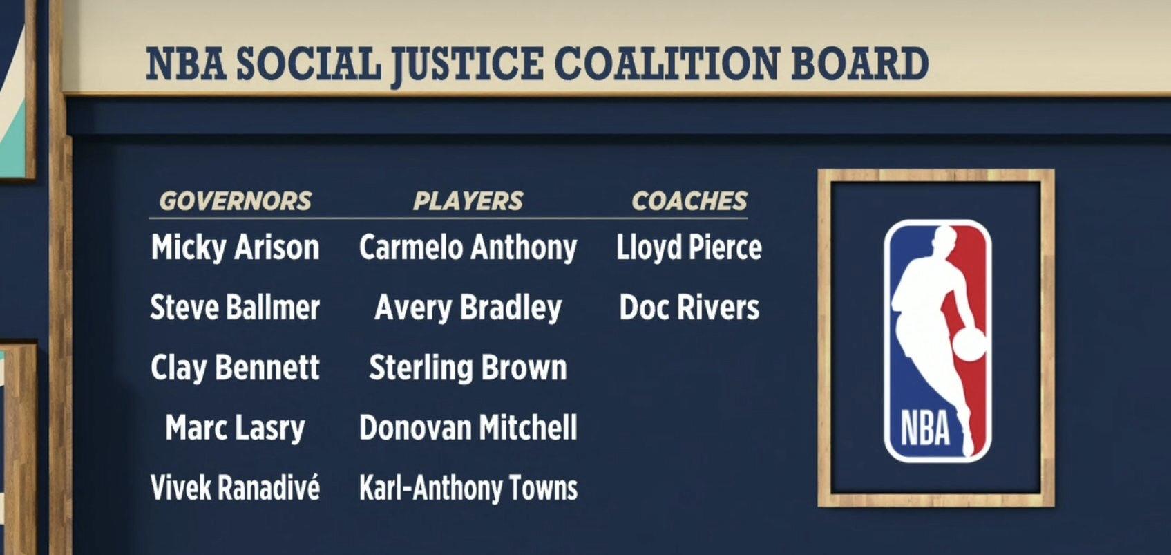 NBA与球员工会同意亚愽体育官网客服成立社会正义委员会,肖华、安东尼等人在列