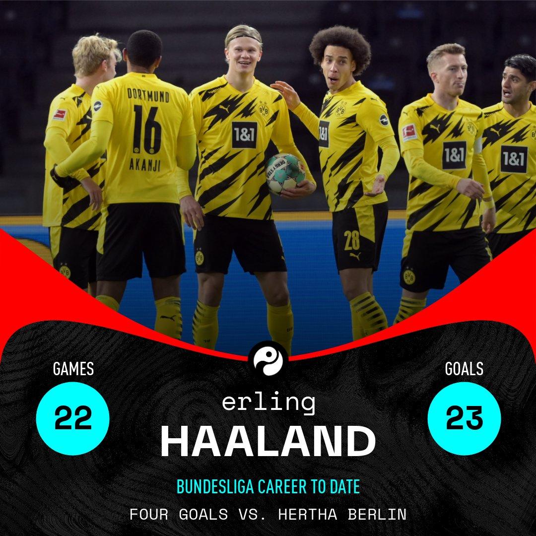 大四喜!哈兰德22场德甲已打进23球,场均超过1球